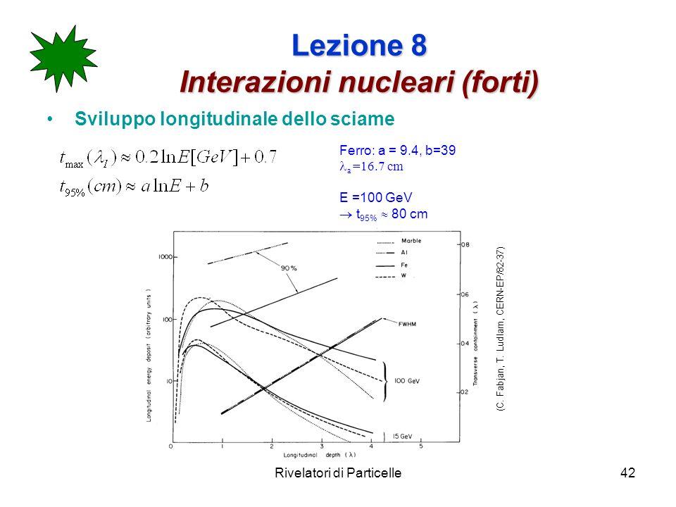 Rivelatori di Particelle42 Lezione 8 Interazioni nucleari (forti) Sviluppo longitudinale dello sciame Ferro: a = 9.4, b=39 a =16.7 cm E =100 GeV t 95%