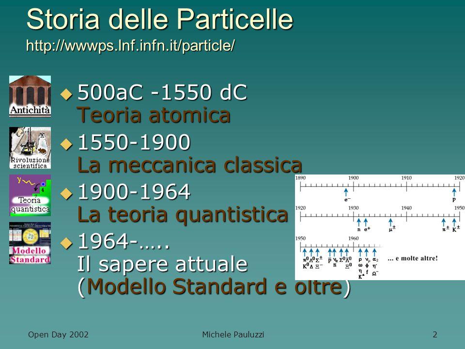 Open Day 2002 Michele Pauluzzi 3 Tempi Lunghezze Energie Universo Particelle