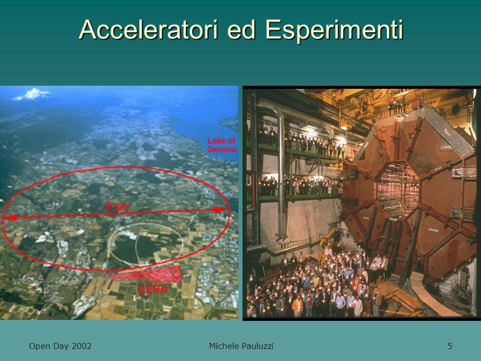 Open Day 2002 Michele Pauluzzi 6 Esperimento di (Astro-)Particelle