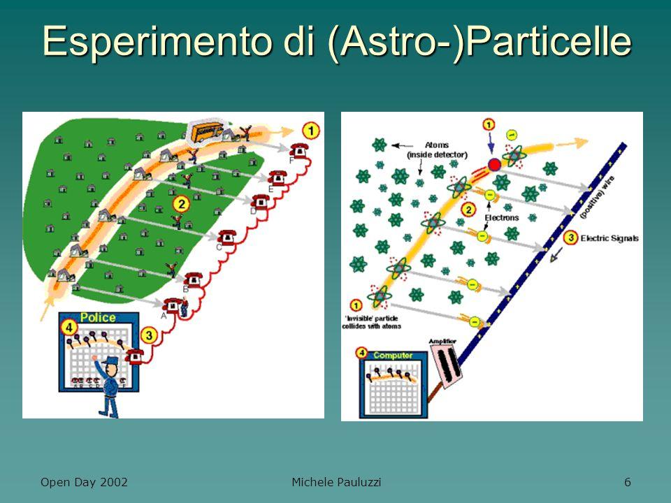 Open Day 2002 Michele Pauluzzi 7 Un evento di fisica particellare