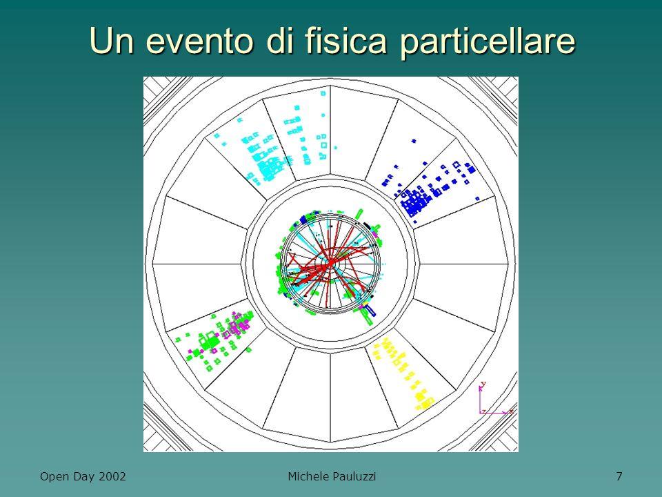 Open Day 2002 Michele Pauluzzi 18 Esperimento NA48 CERN Studia una simmetria della natura, detta CP, usando fasci di particelle, dette kaoni Studia una simmetria della natura, detta CP, usando fasci di particelle, dette kaoni La simmetria CP è legata alla differenza La simmetria CP è legata alla differenza MATERIA-ANTIMATERIA che si osserva nelluniverso Calorimetro al Krypton liquido Calorimetro al Krypton liquido 10 m 3 (~22 t) di kripton liquido (elemento raro) alla temperatura di 120 K Misura posizione ed energia di fotoni ed elettroni che, attraversandolo, interagiscono con esso