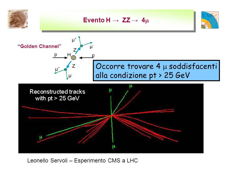 Leonello Servoli – Esperimento CMS a LHC Evento H ZZ 4 Golden Channel Occorre trovare 4 soddisfacenti alla condizione pt > 25 GeV