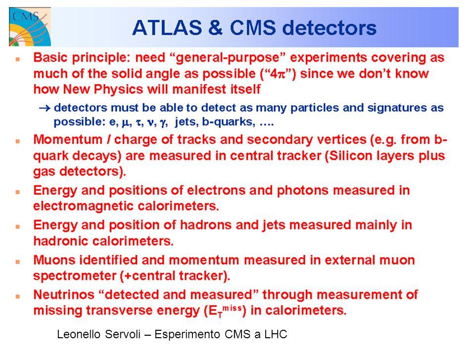 Leonello Servoli – Esperimento CMS a LHC Ricerca di oggetti fisici
