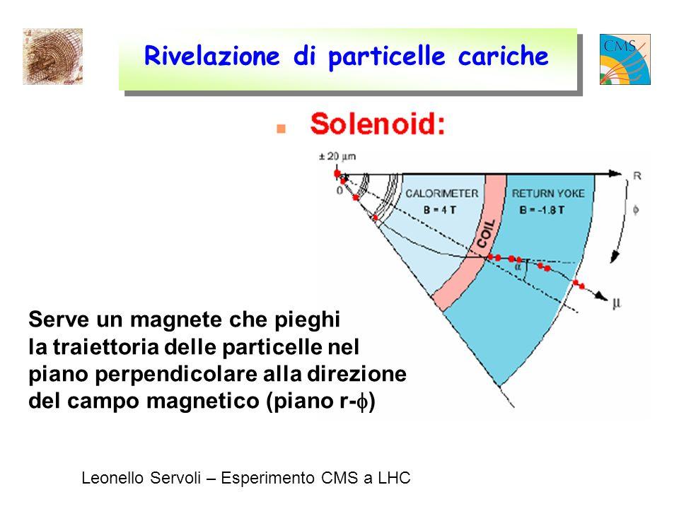 Leonello Servoli – Esperimento CMS a LHC Rivelazione di particelle cariche Serve un magnete che pieghi la traiettoria delle particelle nel piano perpendicolare alla direzione del campo magnetico (piano r- )