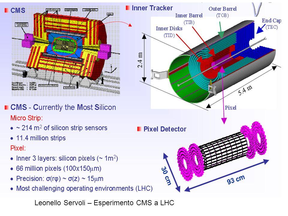 Leonello Servoli – Esperimento CMS a LHC The Concept Silicon Pixel vertex detector