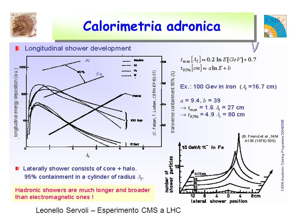 Leonello Servoli – Esperimento CMS a LHC Calorimetria adronica