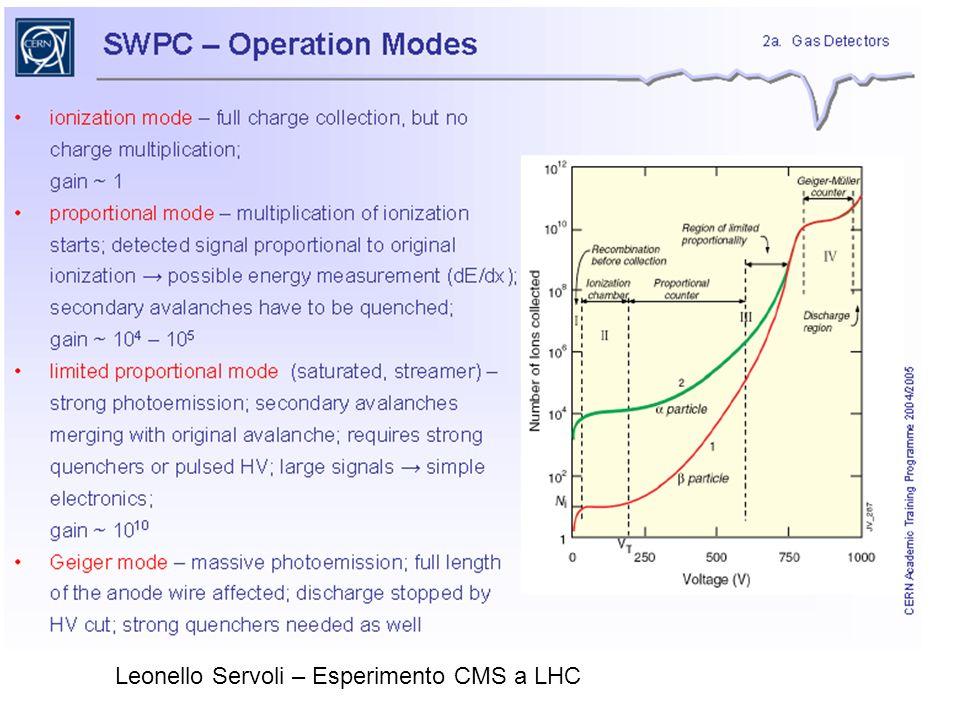 Leonello Servoli – Esperimento CMS a LHC Muon Detectors