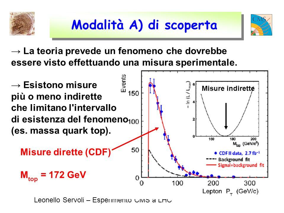 Leonello Servoli – Esperimento CMS a LHC Modalità A) di scoperta La teoria prevede un fenomeno che dovrebbe essere visto effettuando una misura sperimentale.