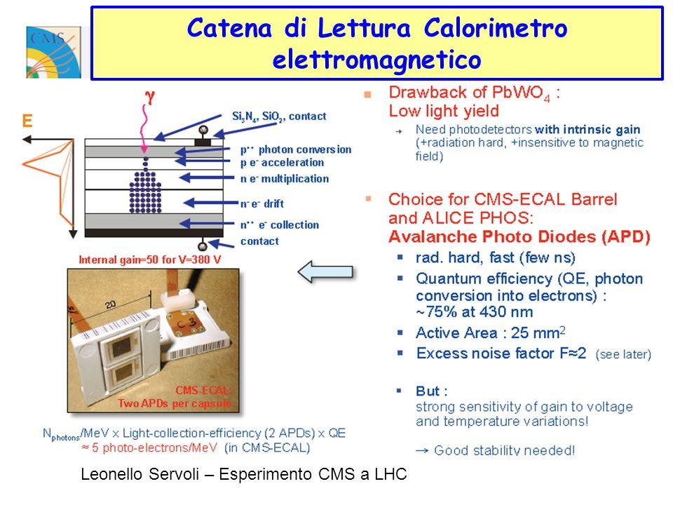 Leonello Servoli – Esperimento CMS a LHC Catena di Lettura Calorimetro elettromagnetico