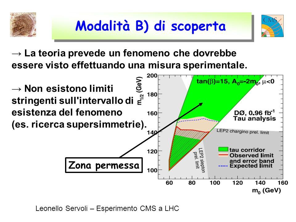 Leonello Servoli – Esperimento CMS a LHC Modalità B) di scoperta La teoria prevede un fenomeno che dovrebbe essere visto effettuando una misura sperimentale.
