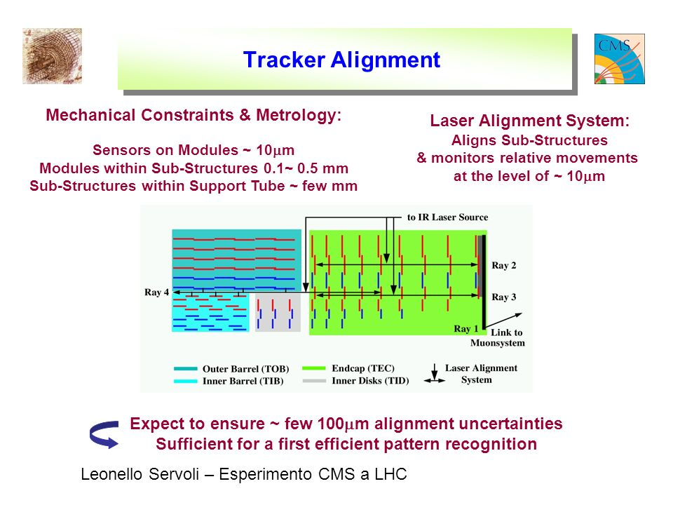 Tracker Alignment Laser Alignment System: Aligns Sub-Structures & monitors relative movements at the level of ~ 10 m Mechanical Constraints & Metrology: Sensors on Modules ~ 10 m Modules within Sub-Structures 0.1~ 0.5 mm Sub-Structures within Support Tube ~ few mm Expect to ensure ~ few 100 m alignment uncertainties Sufficient for a first efficient pattern recognition