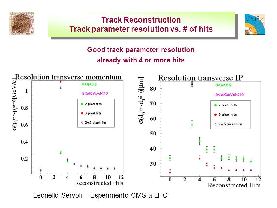 Leonello Servoli – Esperimento CMS a LHC Track Reconstruction Track parameter resolution vs.