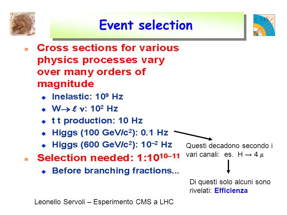 Leonello Servoli – Esperimento CMS a LHC Event selection Questi decadono secondo i vari canali: es.