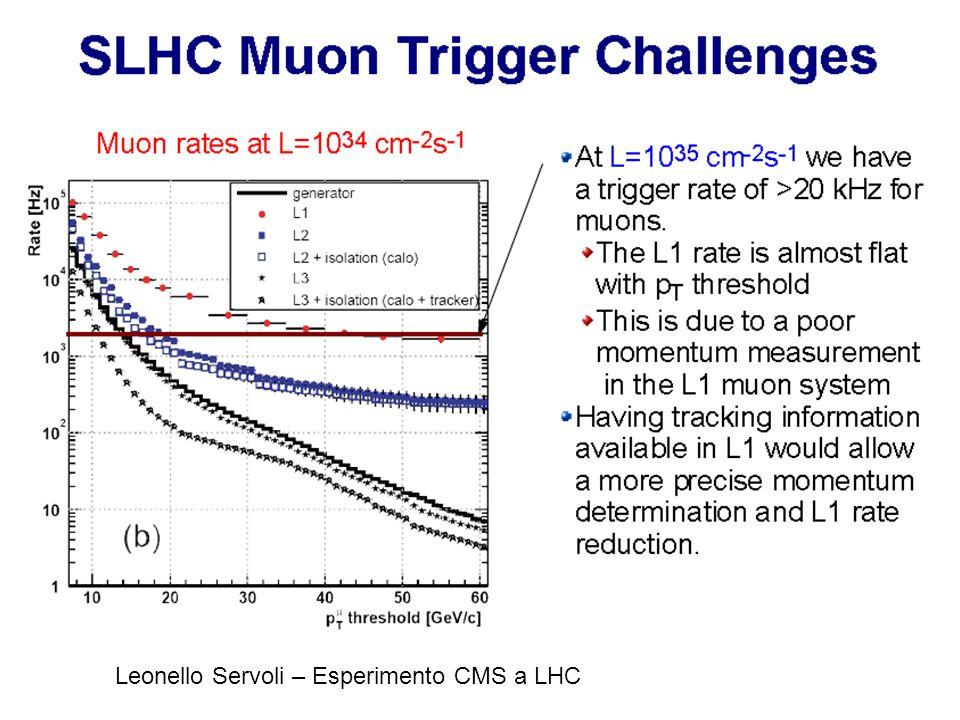 Leonello Servoli – Esperimento CMS a LHC È sufficiente tutto questo.