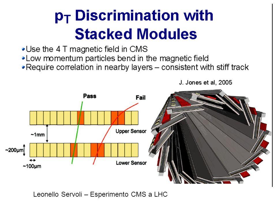 Leonello Servoli – Esperimento CMS a LHC È sufficiente tutto questo No...