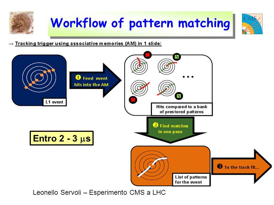 Leonello Servoli – Esperimento CMS a LHC Workflow of pattern matching Entro 2 - 3 s
