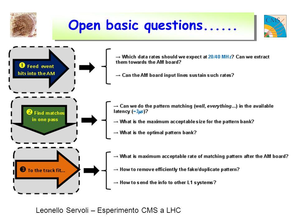 Leonello Servoli – Esperimento CMS a LHC Open basic questions......