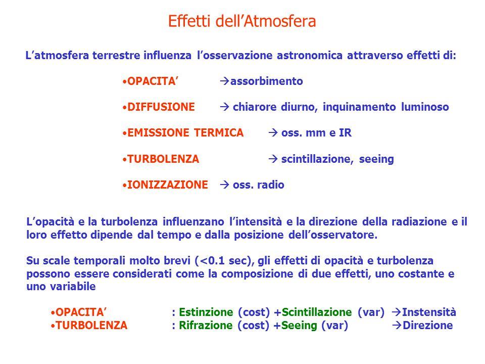 Latmosfera terrestre influenza losservazione astronomica attraverso effetti di: OPACITA assorbimento DIFFUSIONE chiarore diurno, inquinamento luminoso