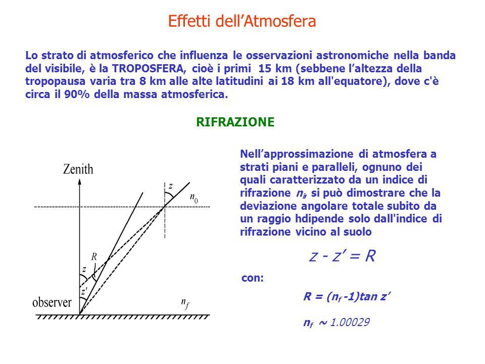 Effetti dellAtmosfera Lo strato di atmosferico che influenza le osservazioni astronomiche nella banda del visibile, è la TROPOSFERA, cioè i primi 15 k