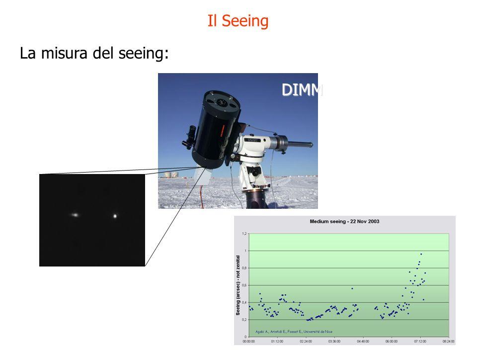 Il Seeing Fronte donda incidente Strato turbolento Fronte donda deformato Fase Specchio telescopio: D r0r0 D >> r 0 La tubolenza può essere descritta attraverso il parametro di Fried r 0 definito come la distanza entro la quale la distrorsione del fronte donda (in fase) ha un valore quadratico Medio di 1 rad 2.