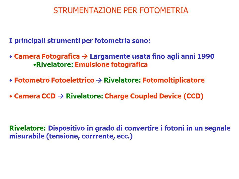 STRUMENTAZIONE PER FOTOMETRIA I principali strumenti per fotometria sono: Camera Fotografica Largamente usata fino agli anni 1990 Rivelatore: Emulsion