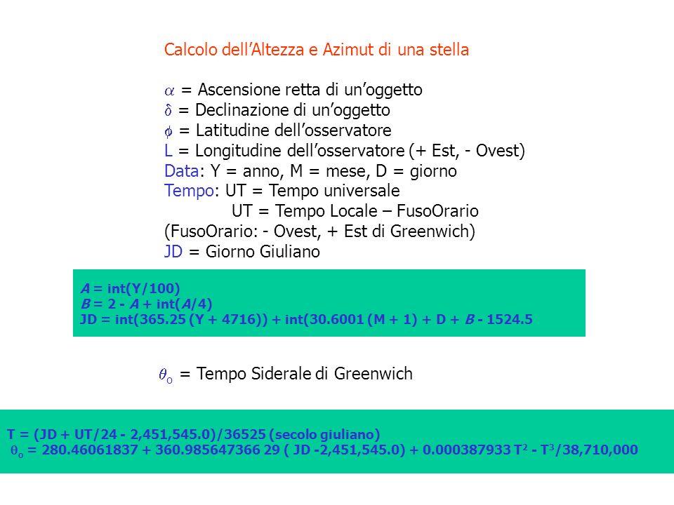 = Tempo siderale locale = o + L H = Angolo Orario H = - A = Azimut dellOggeto a = Altezza dellOggetto tan A = sin H / (sin H sin - tan cos ) sin a = sin sin + cos cos cos H