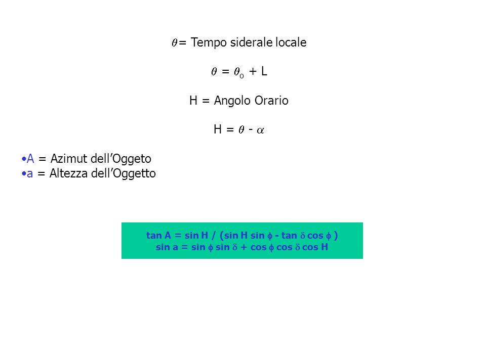 = Tempo siderale locale = o + L H = Angolo Orario H = - A = Azimut dellOggeto a = Altezza dellOggetto tan A = sin H / (sin H sin - tan cos ) sin a = s