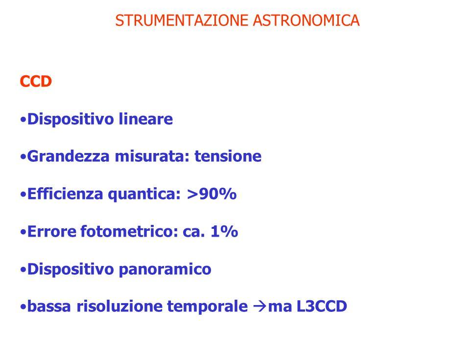 STRUMENTAZIONE ASTRONOMICA CCD Dispositivo lineare Grandezza misurata: tensione Efficienza quantica: >90% Errore fotometrico: ca. 1% Dispositivo panor