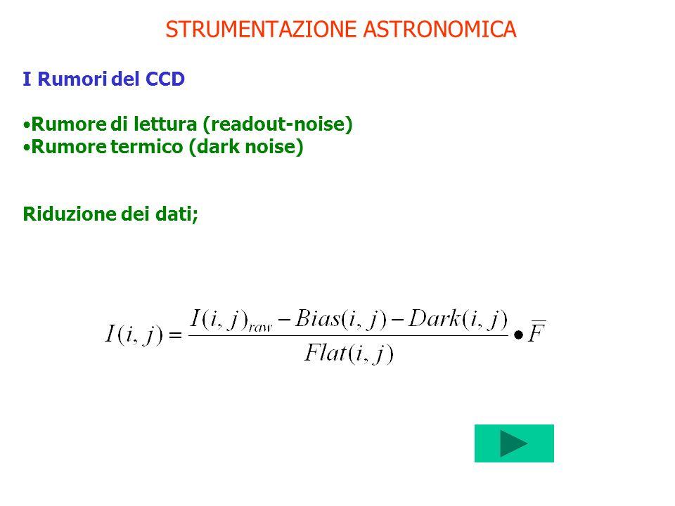 STRUMENTAZIONE ASTRONOMICA I Rumori del CCD Rumore di lettura (readout-noise) Rumore termico (dark noise) Riduzione dei dati;