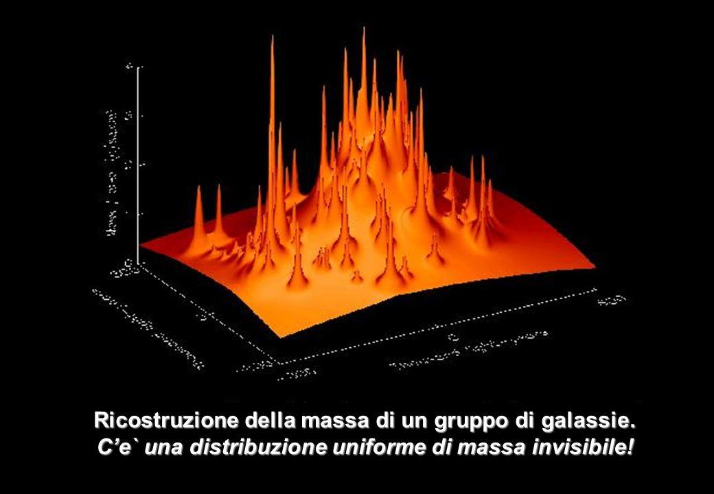 12 Ricostruzione della massa di un gruppo di galassie. Ce` una distribuzione uniforme di massa invisibile!