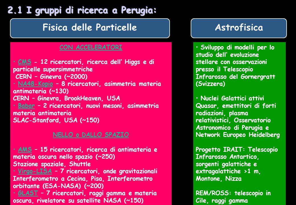 3 CON ACCELERATORI CMS - 12 ricercatori, ricerca dell Higgs e di particelle supersimmetriche CERN – Ginevra (~2000) NA48-Kopio – 8 ricercatori, asimme