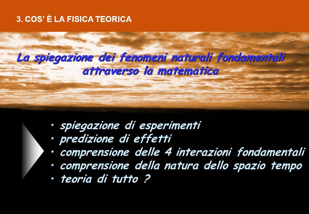 5 3. COS È LA FISICA TEORICA spiegazione di esperimenti spiegazione di esperimenti predizione di effetti predizione di effetti comprensione delle 4 in