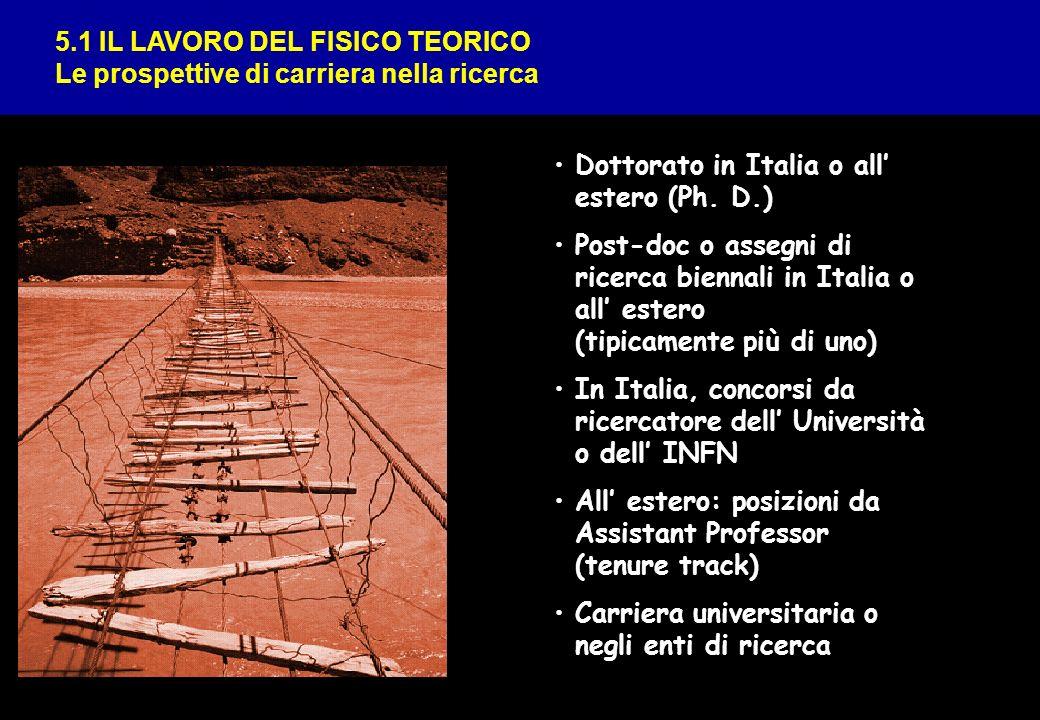 9 5.1 IL LAVORO DEL FISICO TEORICO Le prospettive di carriera nella ricerca Dottorato in Italia o all estero (Ph. D.) Post-doc o assegni di ricerca bi