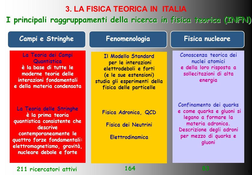 6 Teoria dei Campi Prof.P.