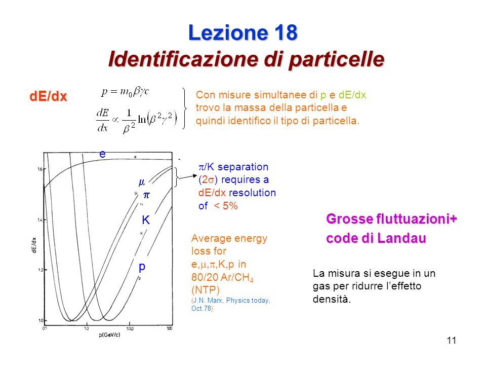 11 Lezione 18 Identificazione di particelle dE/dx Con misure simultanee di p e dE/dx trovo la massa della particella e quindi identifico il tipo di particella.