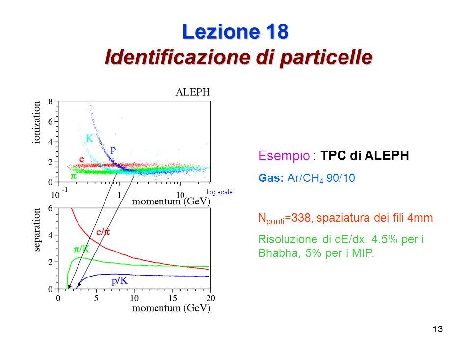 13 Lezione 18 Identificazione di particelle Esempio : TPC di ALEPH Gas: Ar/CH 4 90/10 N punti =338, spaziatura dei fili 4mm Risoluzione di dE/dx: 4.5% per i Bhabha, 5% per i MIP.