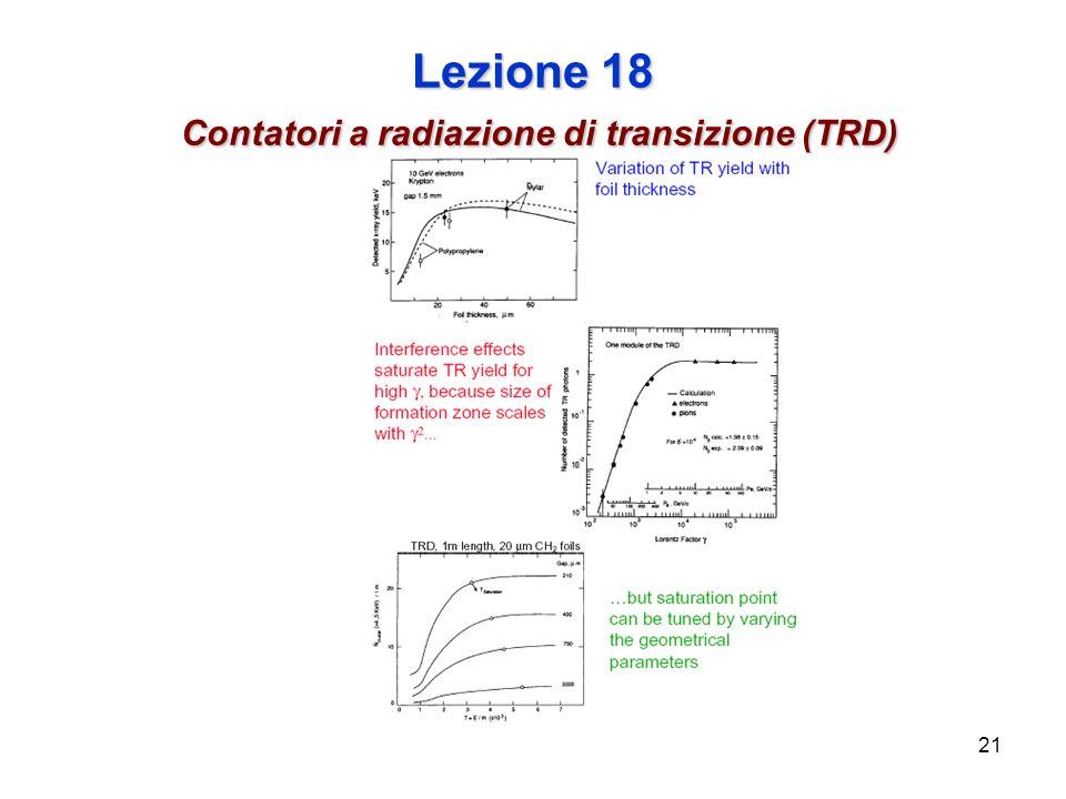 21 Lezione 18 Contatori a radiazione di transizione (TRD)