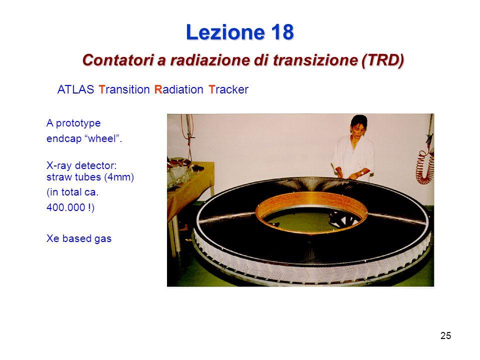 25 Lezione 18 Contatori a radiazione di transizione (TRD) ATLAS Transition Radiation Tracker A prototype endcap wheel.
