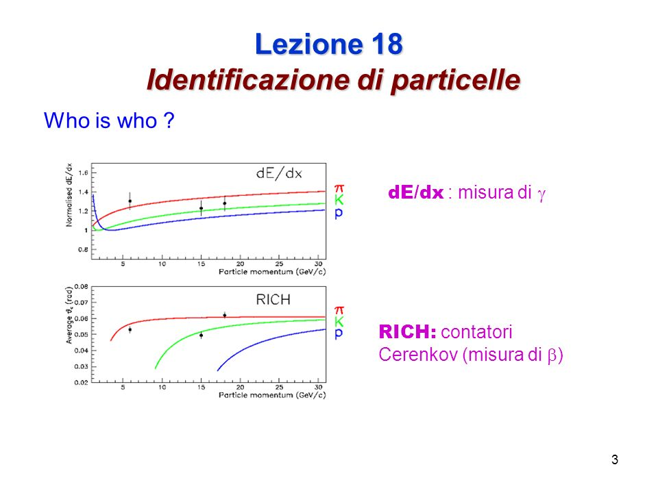 3 Lezione 18 Identificazione di particelle Who is who .