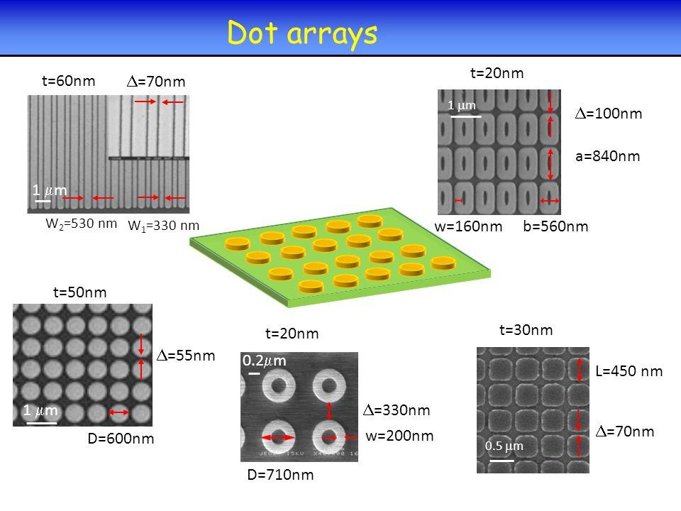 L=450 nm =70nm Dot arrays 1 m W 1 =330 nm W 2 =530 nm t=60nm =70nm 0.5 m t=30nm =55nm w=200nm 1 m D=600nm t=50nm 1 m =100nm a=840nm t=20nm b=560nm w=160nm 0.2 m =330nm t=20nm D=710nm
