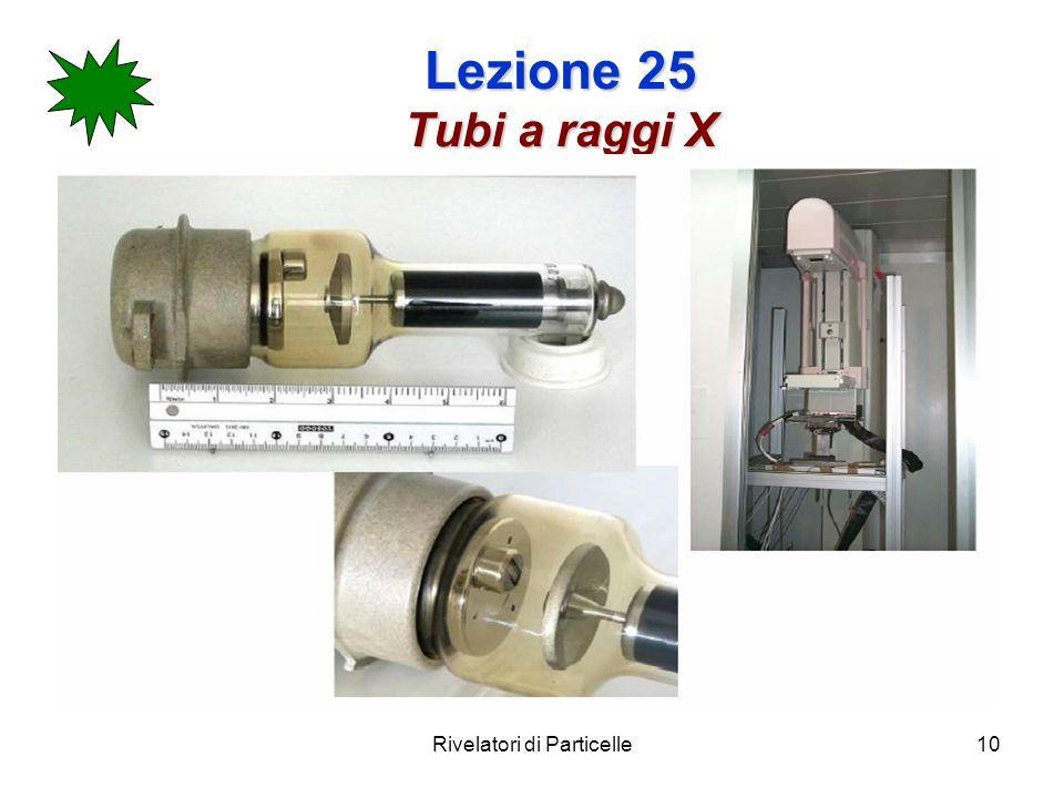 Lezione 25 Tubi a raggi X Rivelatori di Particelle10