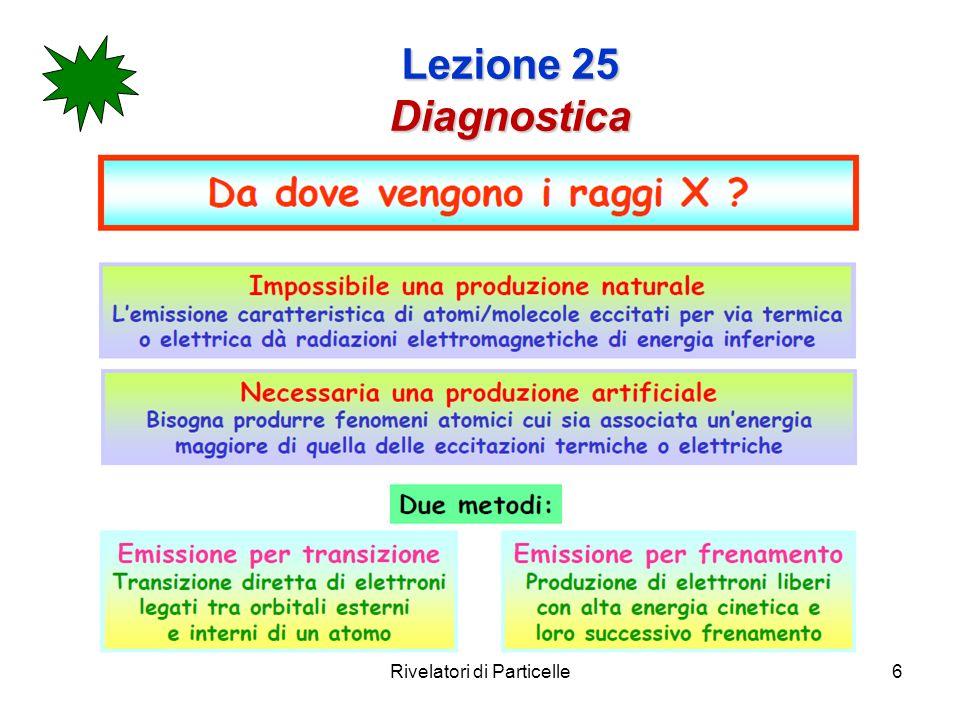 Rivelatori di Particelle7 Lezione 25 Il tubo a raggi X