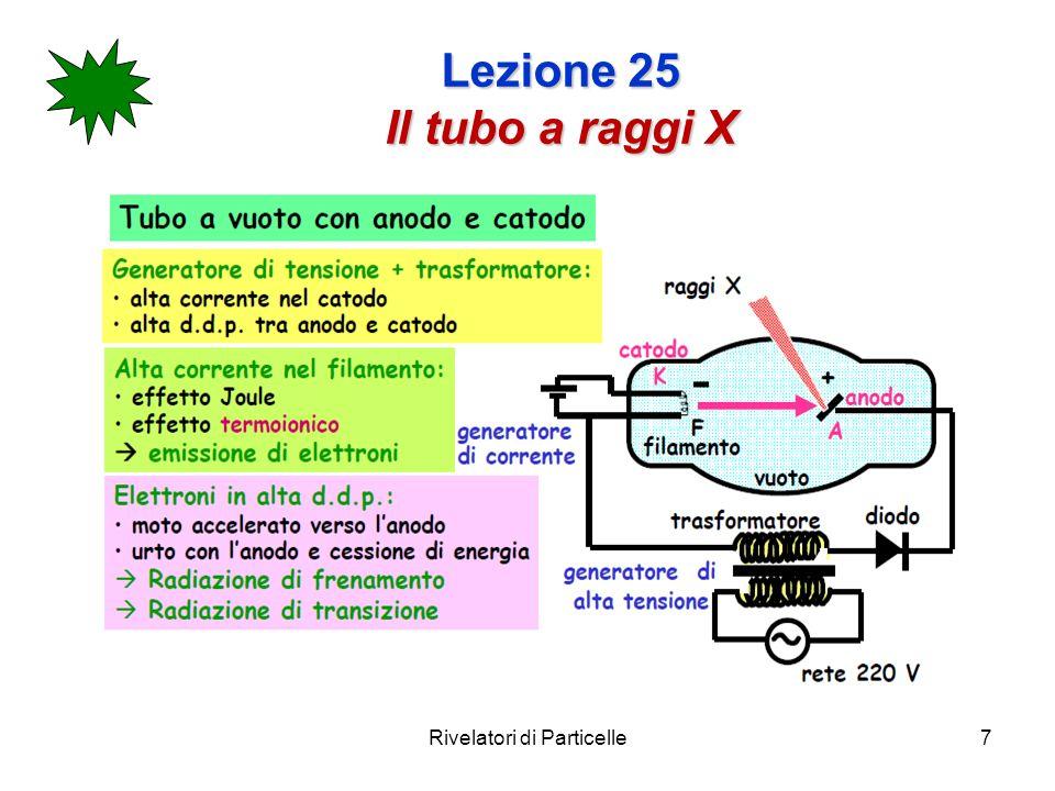 Rivelatori di Particelle8 Lezione 25 Il tubo a raggi X