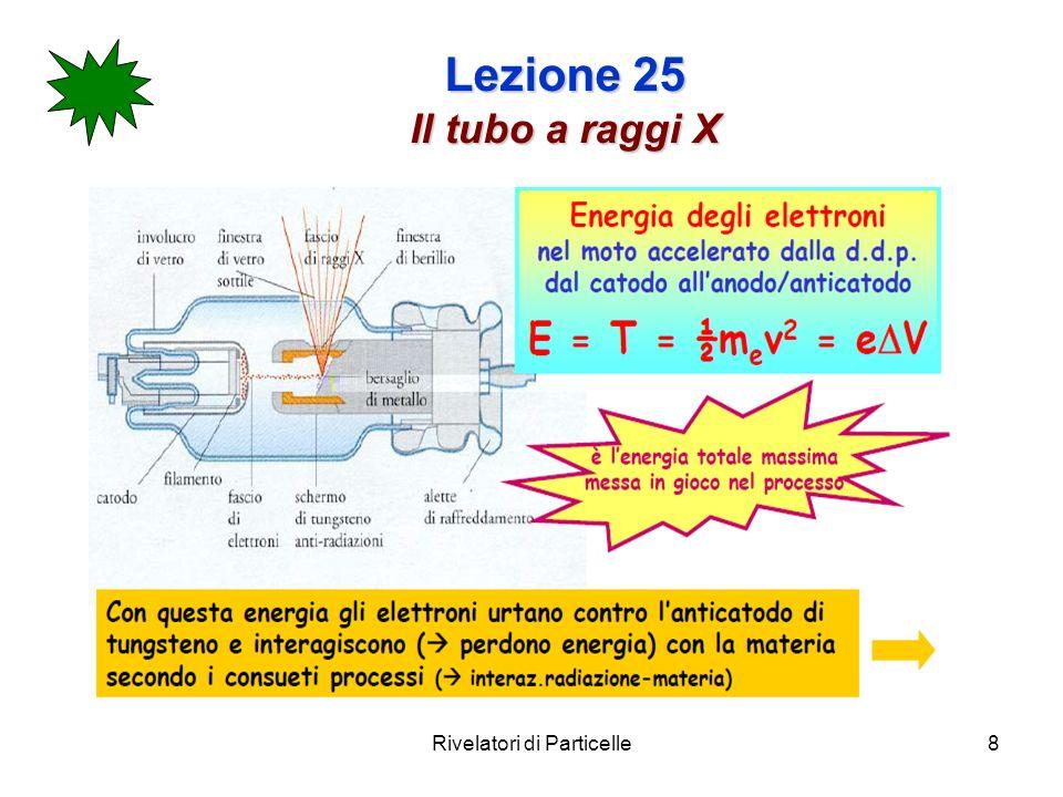 Rivelatori di Particelle29 Lezione 25 Radionuclidi per la PET