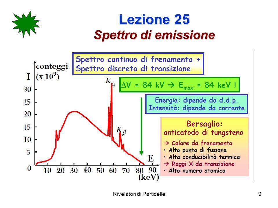 Rivelatori di Particelle9 Lezione 25 Spettro di emissione