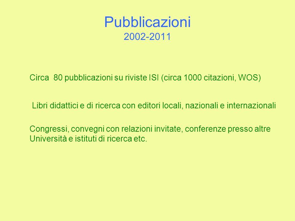 Pubblicazioni 2002-2011 Circa 80 pubblicazioni su riviste ISI (circa 1000 citazioni, WOS) Libri didattici e di ricerca con editori locali, nazionali e