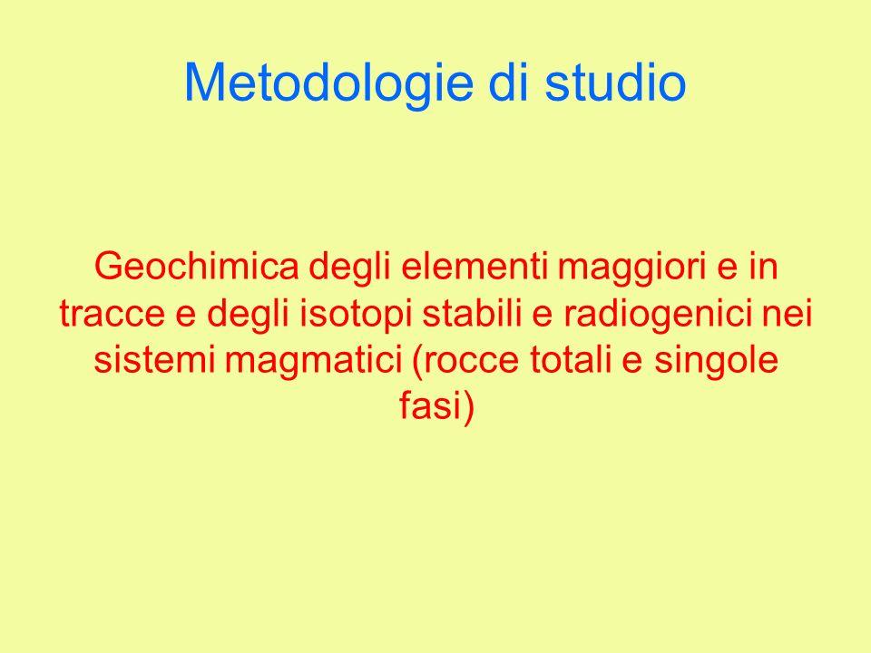 Metodologie di studio Geochimica degli elementi maggiori e in tracce e degli isotopi stabili e radiogenici nei sistemi magmatici (rocce totali e singo