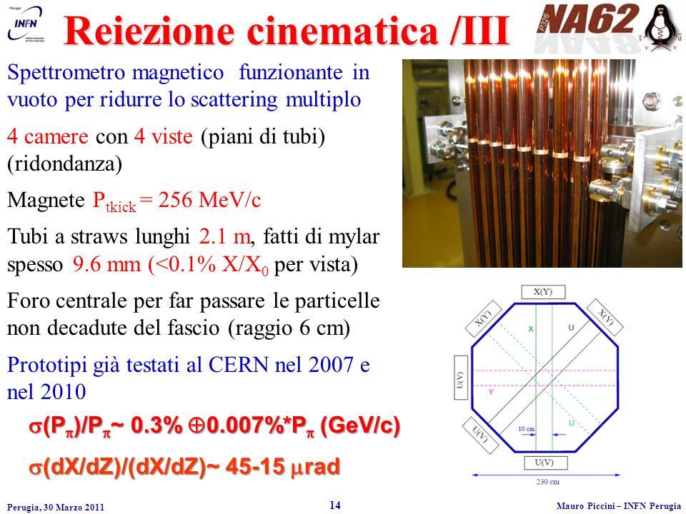 Perugia, 30 Marzo 2011 14 Mauro Piccini – INFN Perugia Reiezione cinematica /III Spettrometro magnetico funzionante in vuoto per ridurre lo scattering multiplo 4 camere con 4 viste (piani di tubi) (ridondanza) Magnete P tkick = 256 MeV/c Tubi a straws lunghi 2.1 m, fatti di mylar spesso 9.6 mm (<0.1% X/X 0 per vista) Foro centrale per far passare le particelle non decadute del fascio (raggio 6 cm) Prototipi già testati al CERN nel 2007 e nel 2010 (P )/P ~ 0.3% 0.007%*P (GeV/c) (P )/P ~ 0.3% 0.007%*P (GeV/c) (dX/dZ)/(dX/dZ)~ 45-15 rad (dX/dZ)/(dX/dZ)~ 45-15 rad