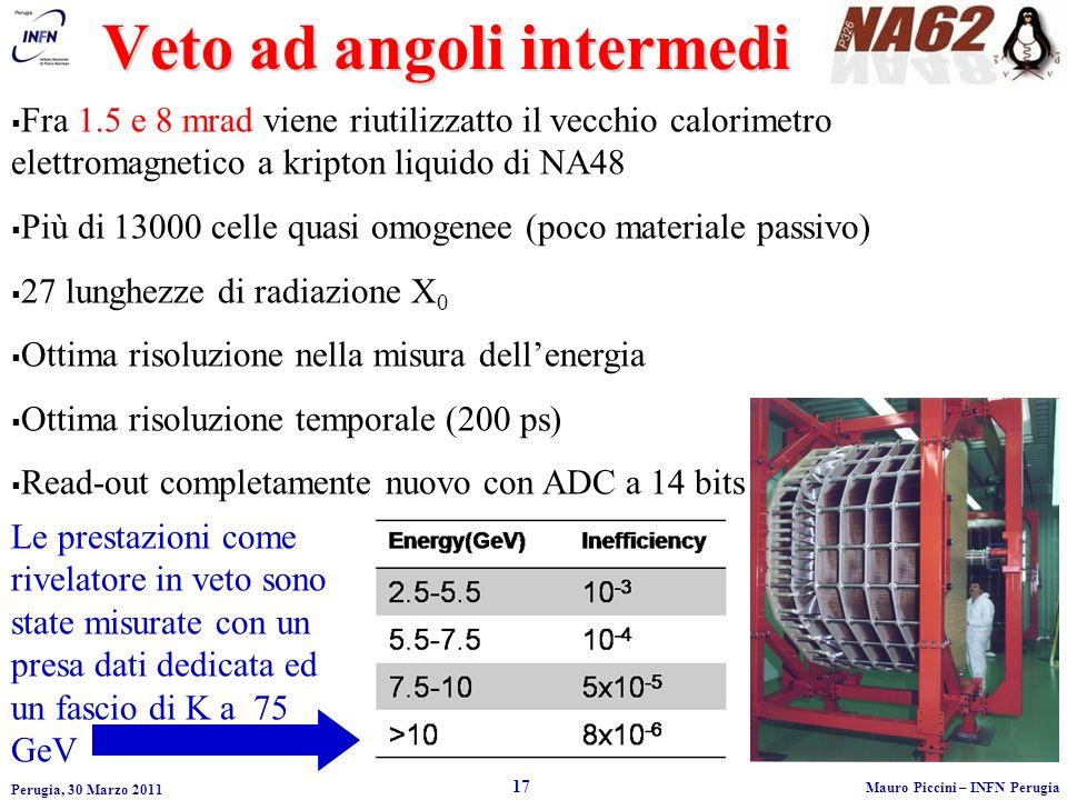 Perugia, 30 Marzo 2011 17 Mauro Piccini – INFN Perugia Fra 1.5 e 8 mrad viene riutilizzatto il vecchio calorimetro elettromagnetico a kripton liquido di NA48 Più di 13000 celle quasi omogenee (poco materiale passivo) 27 lunghezze di radiazione X 0 Ottima risoluzione nella misura dellenergia Ottima risoluzione temporale (200 ps) Read-out completamente nuovo con ADC a 14 bits 40 MHz Le prestazioni come rivelatore in veto sono state misurate con un presa dati dedicata ed un fascio di K a 75 GeV Veto ad angoli intermedi