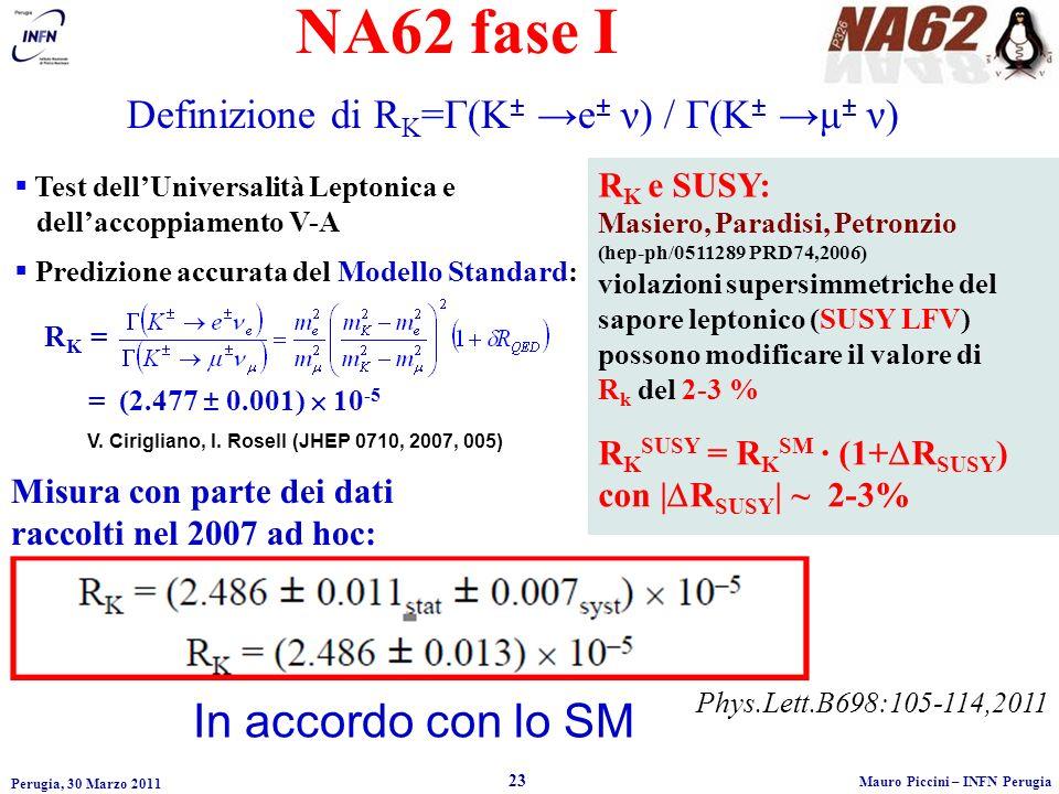 Perugia, 30 Marzo 2011 23 Mauro Piccini – INFN Perugia NA62 fase I R K e SUSY: Masiero, Paradisi, Petronzio (hep-ph/0511289 PRD74,2006) violazioni supersimmetriche del sapore leptonico (SUSY LFV) possono modificare il valore di R k del 2-3 % R K SUSY = R K SM · (1+ R SUSY ) con   R SUSY   ~ 2-3% Test dellUniversalità Leptonica e dellaccoppiamento V-A Predizione accurata del Modello Standard: R K = = (2.477 ± 0.001) 10 -5 V.